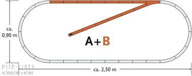 geoLine railsset B