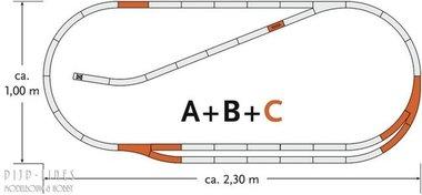 geoLine railsset C