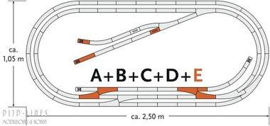 geoLine railsset E