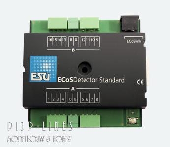 ECoSDetector Standard (3-rail)